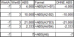 Heerdt-Training - Die Funktion ABS()